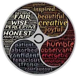 persona-caracter-caracteristicas